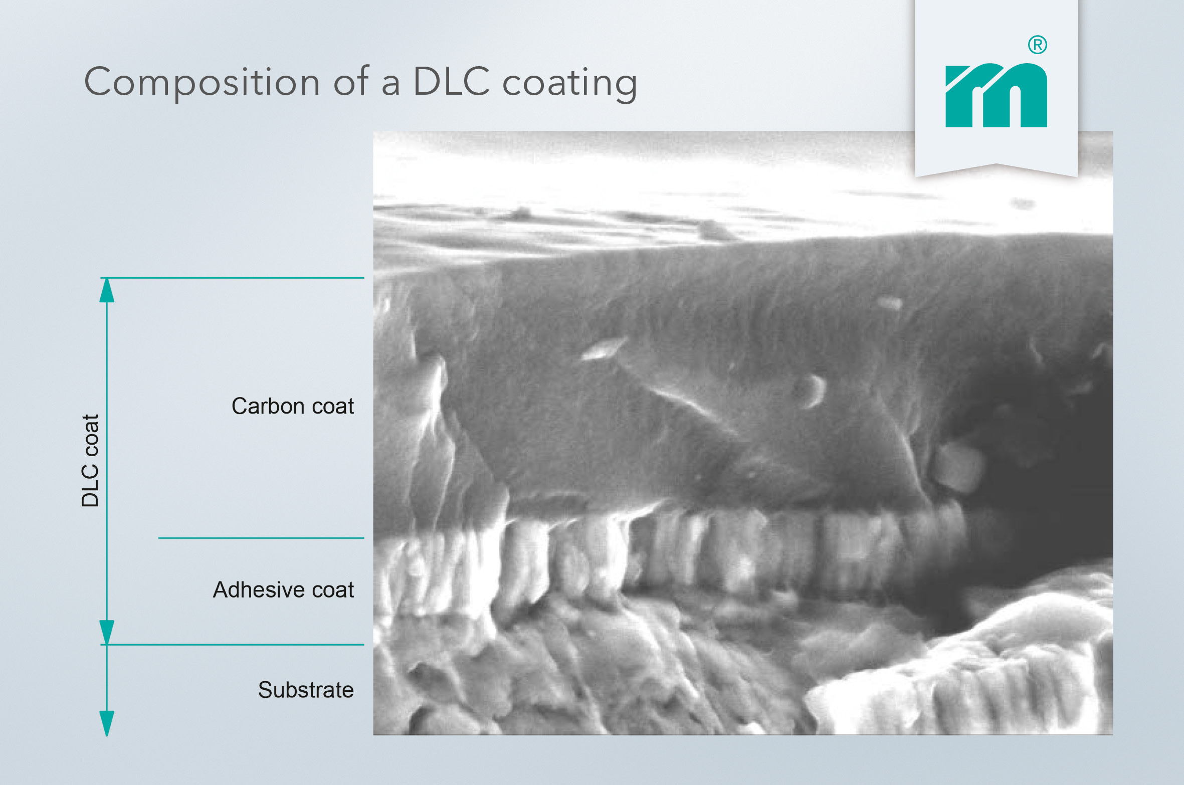 A must-have in modern die and mould making: DLC coated components